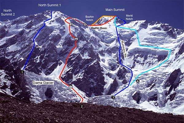 Ascent routes on the Diamir Face of Nanga Parbat - the World's ninth highest mountain in the Pakistan Karakorum