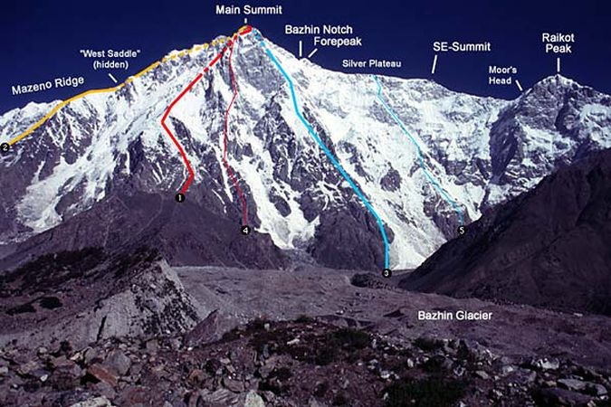 Ascent routes on Nanga Parbat