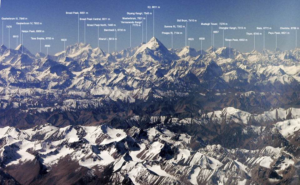 K2 and neighbouring peaks
