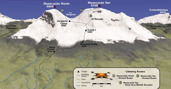 Ascent Routes for Huascaran