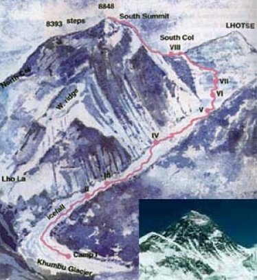 Photographs and maps of the South Col base camp and normal ascent ...